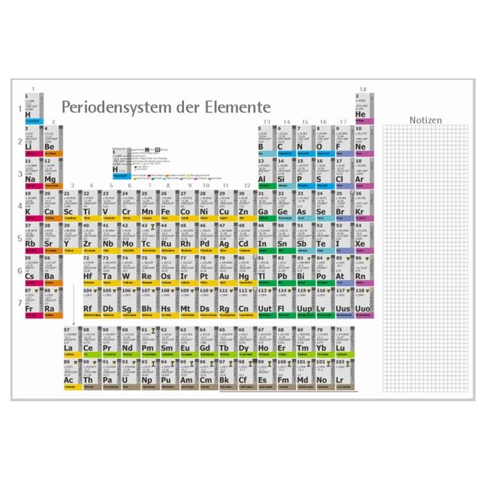 Schreibunterlage Periodensystem der Elemente
